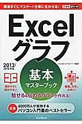 Excelグラフ
