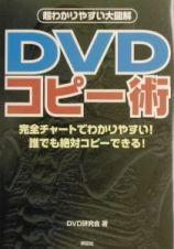 DVDコピー術