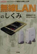 無線LANのしくみ