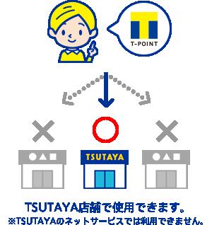 TSUTAYA店舗で使用できます。※TSUTAYAのネットサービスでは利用できません。