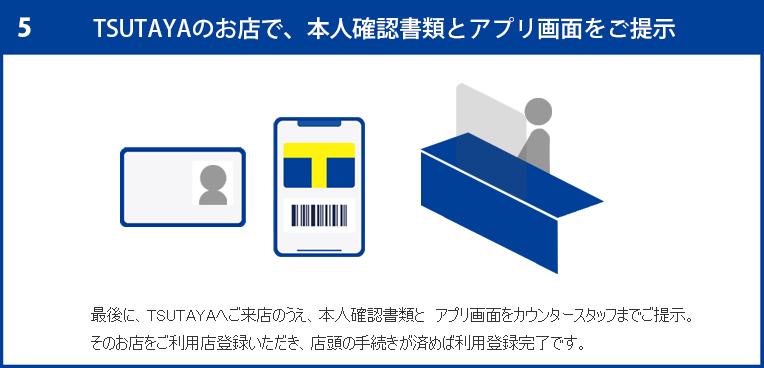 TSUTAYAのお店で、本人確認書類とアプリ画面をご提示
